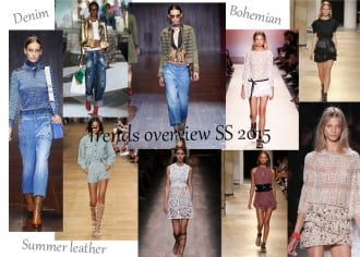 Trends-ss-2015-1